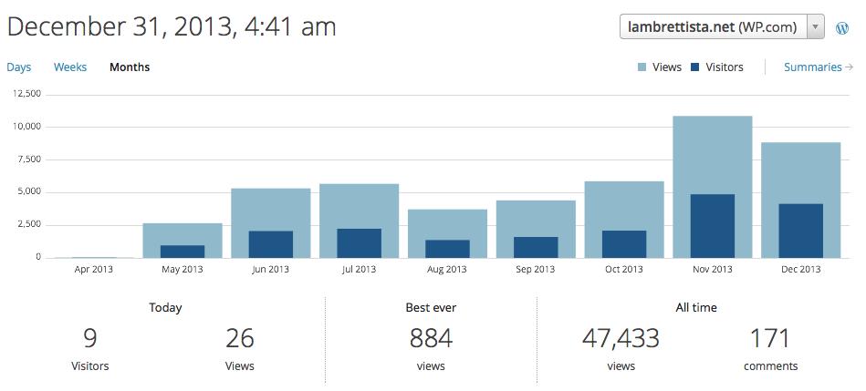 Screen Shot 2013-12-31 at 04.41.20